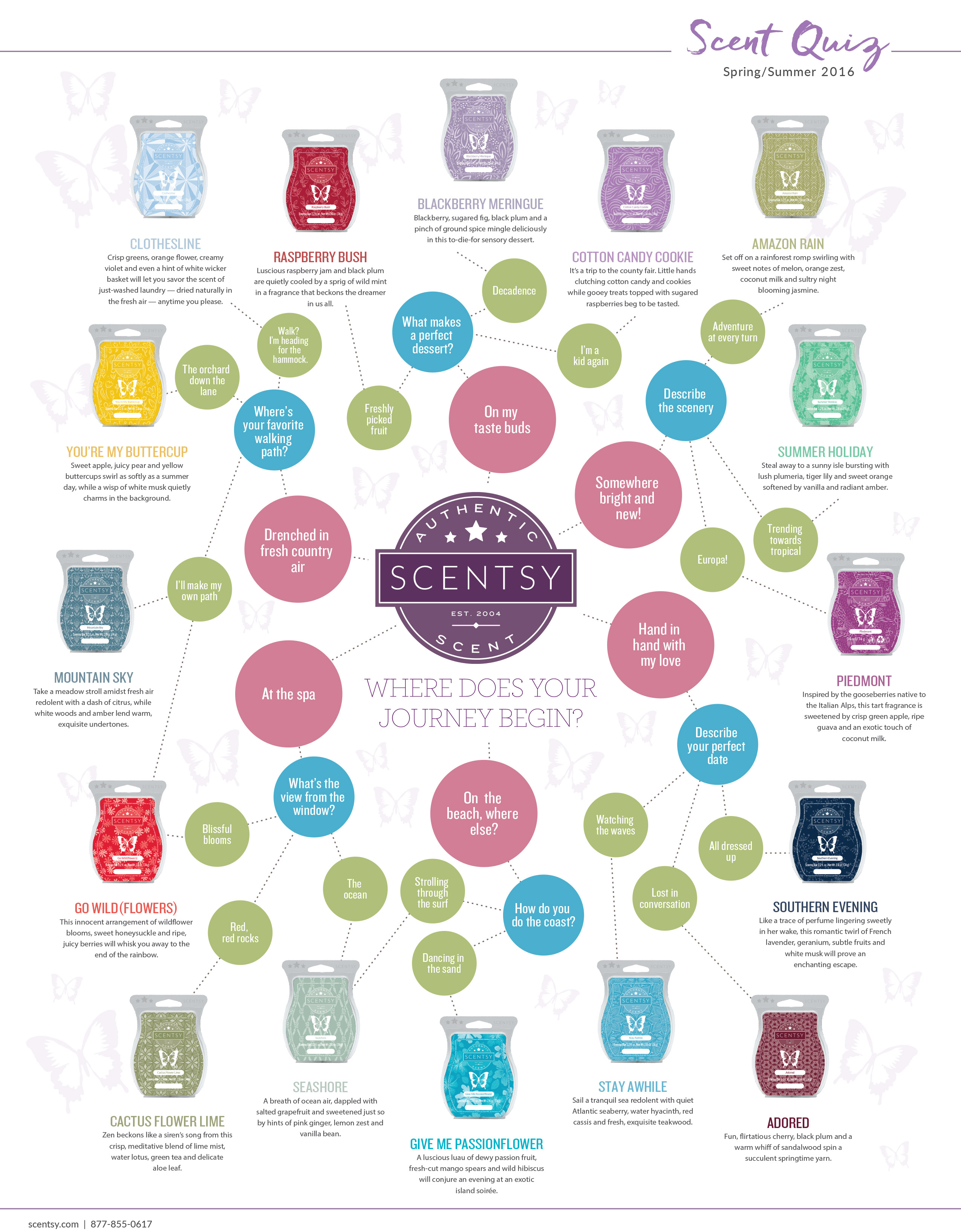 Fragrance Quiz Find A Scentsy Fragrance Scentsy Blog