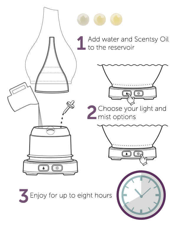 Blogimage Diffusers Howto 1024x703
